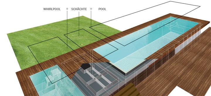 whirl + pool